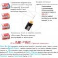 Иглы для инсулиновых шприц-ручек IME-Fine, , 450, 0, , Средства  введения инсулина