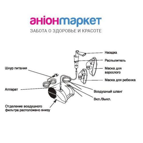 Купить компрессорный ингалятор в Киеве