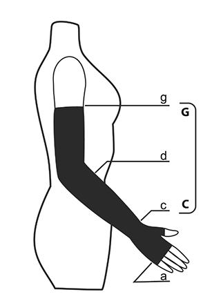 противоотечный рукав при лимфостазе Lauma