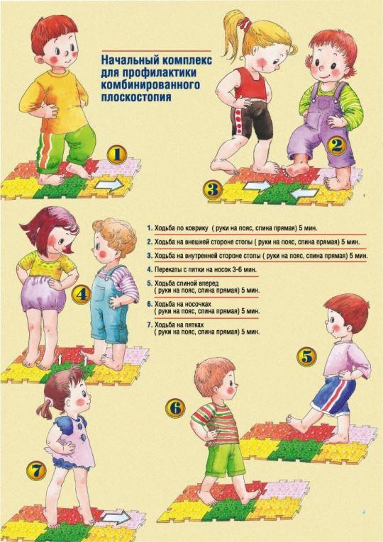 Массажный ортопедический коврик купить
