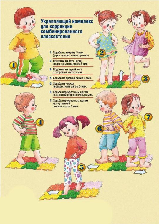 ортопедический массажный коврик пазл для детей купить